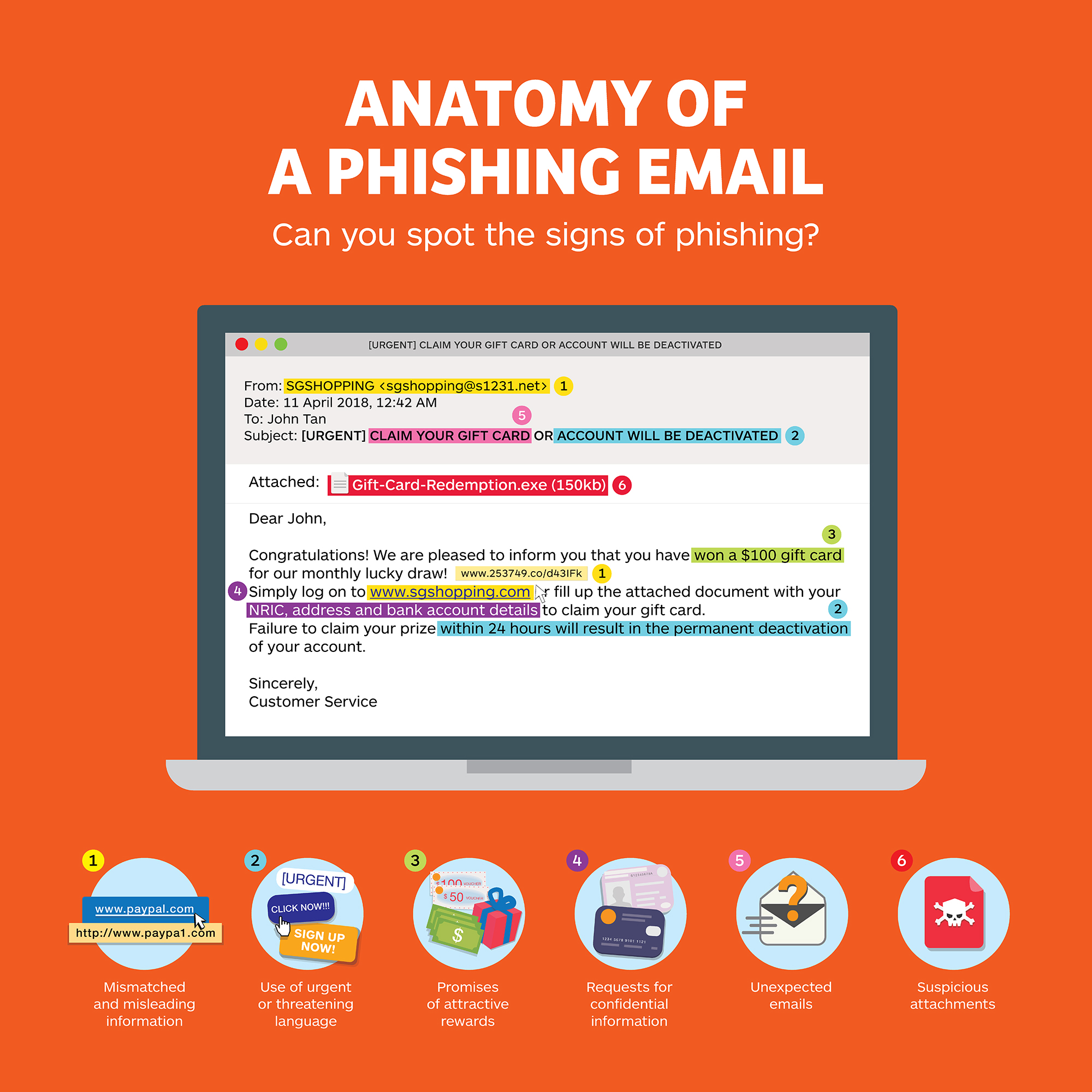 Anatomy of A Phishing Email (Infographic)