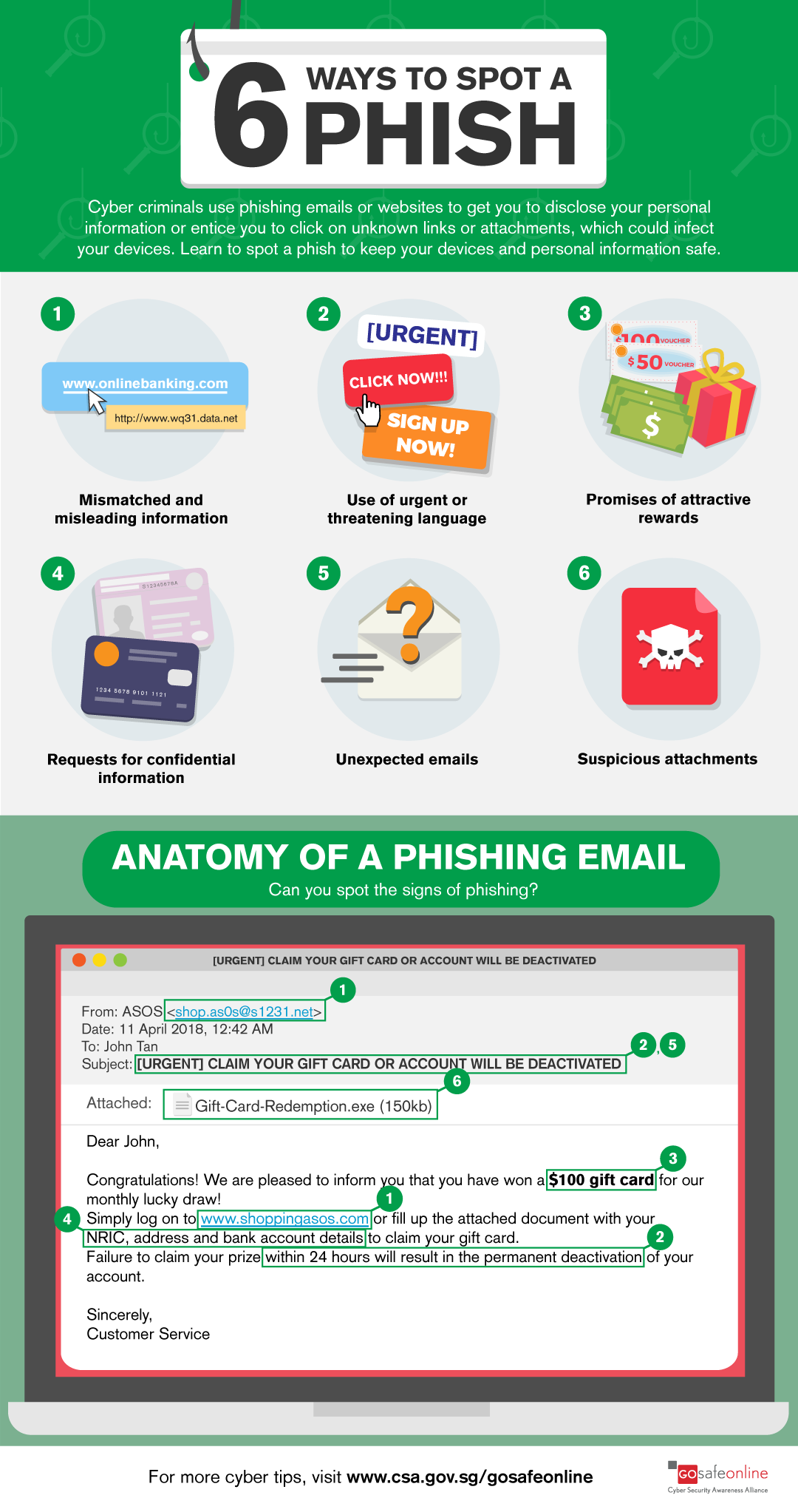 Cyber Tip - Spot Signs Of Phishing